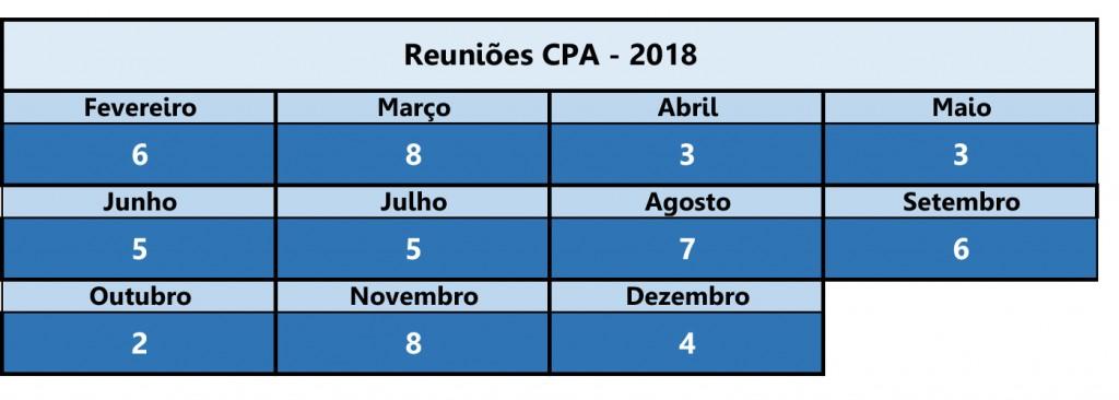 Reuniões CPA 2018